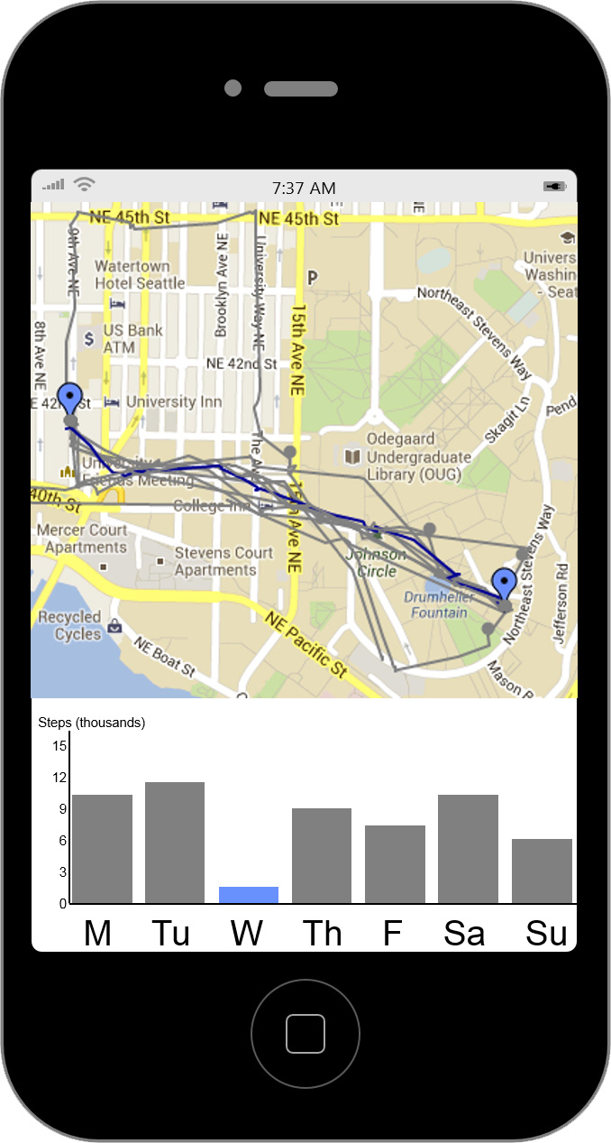 smartphone display showing map of workouts and activity level over 1 week