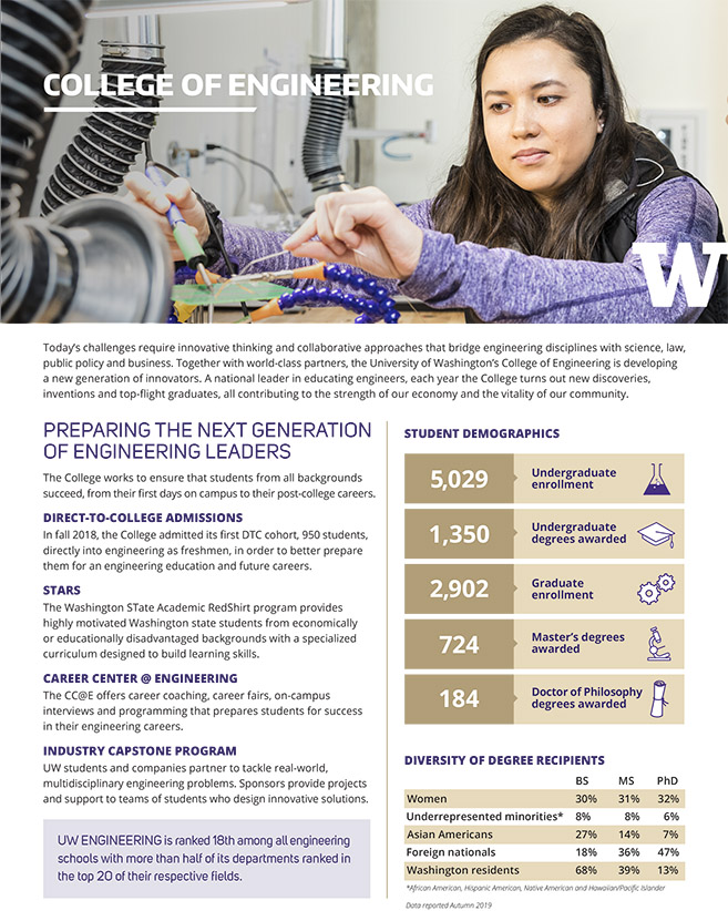 cover of the College of Engineering fact sheet