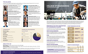 reduced image of the College of Engineering fact sheet